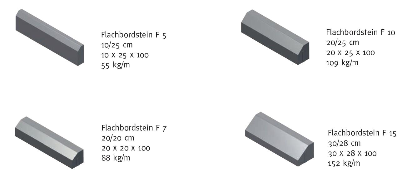 tl_files/harzer-beton/Strassenbau/Hoch-, Tief-, Parkbord, Einfahrten, Rasenkanten/Beispiele/Flachborde/Flachborde_F5_F7_F10_F15.PNG